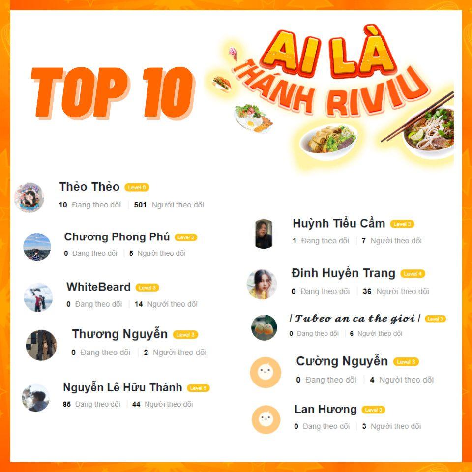 """top 10 thang giai mini game """"ai la thanh riviu""""🥳🤩 - anh 1"""